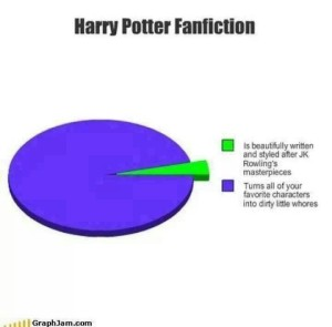 HP FanFiction